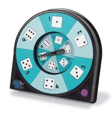 All-Turn-It-Spinner Zeigegerät